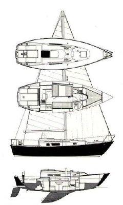 C&C MK1 1971 All Boats