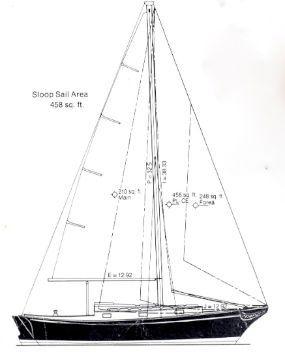 1977 ericson 31c  7 1977 Ericson 31C