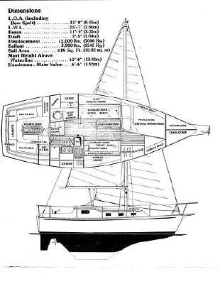 1978 bombay clipper 31  2 1978 Bombay Clipper 31