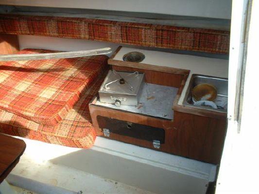 Spirit Yachts 21 Cruiser 1978 All Boats