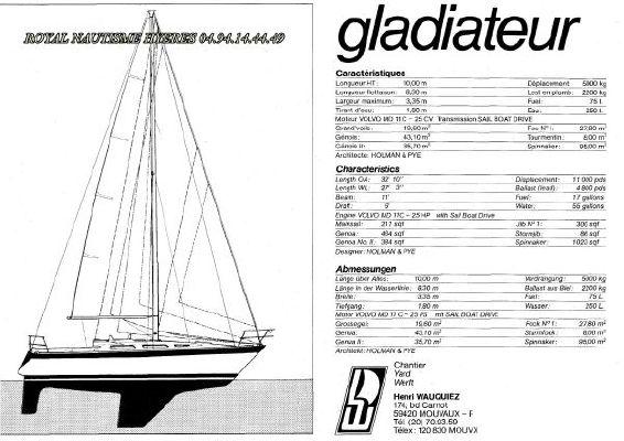 Wauquiez Gladiateur 1978 All Boats