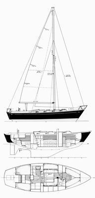 Fuji Sparkman and Stephens 1979 All Boats