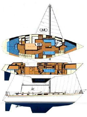 Boats for Sale & Yachts Gulfstar 44 1980
