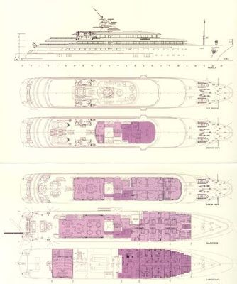 MEGA YACHT 1985 All Boats