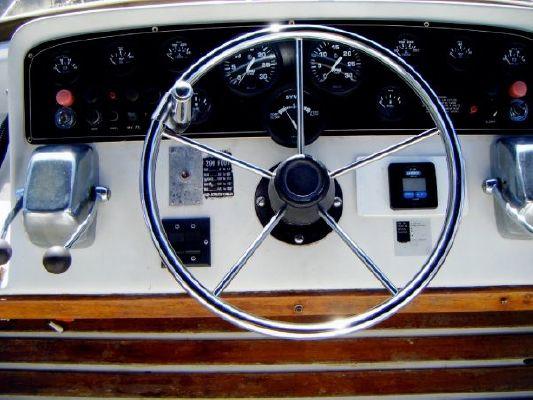 Silverton 1985 All Boats