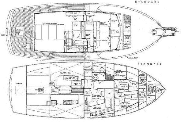 Kadey Krogen 1986 All Boats