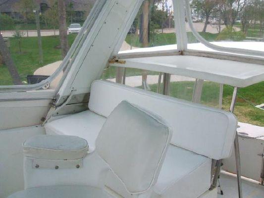 Present Motoryacht 1986 All Boats