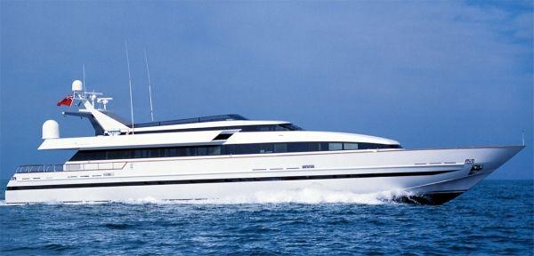 Baglietto 1990 All Boats
