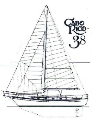 Boats for Sale & Yachts Cabo Rico Custom Offshore 1991