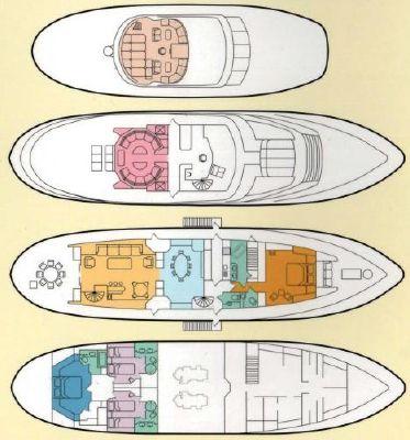 Astilleros de Mallorca / De Vries Lentsch TSMY 1995 All Boats