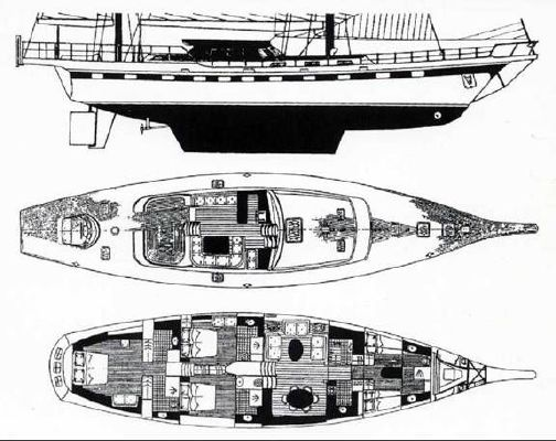 Primeur Maritim B.V. Cruising Sailboat 1995 All Boats