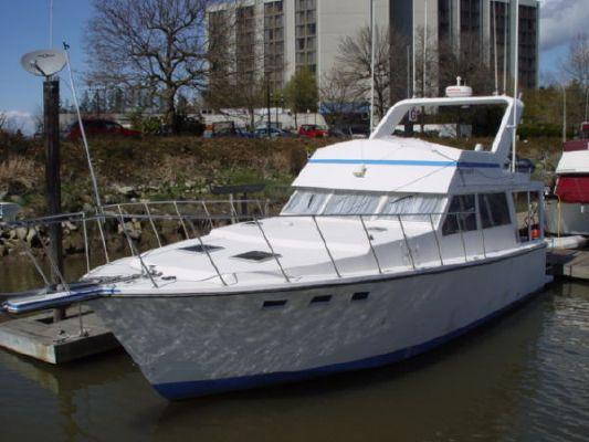 Custom 1996 All Boats