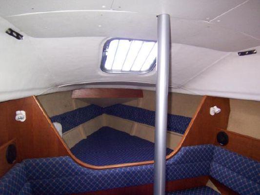 Hunter Ranger 265 1996 Ranger Boats for Sale