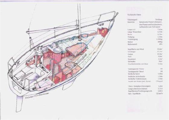 Konrad 765 sloop 1996 Sloop Boats For Sale