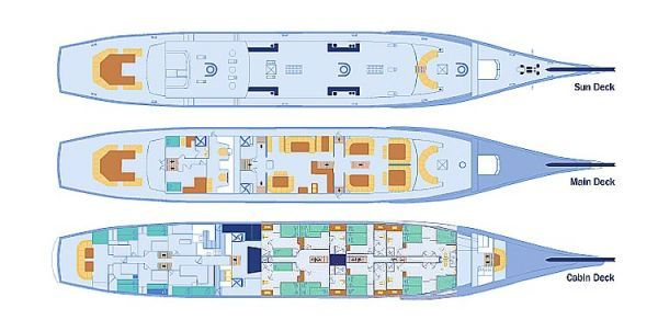 Boats for Sale & Yachts Custom Three 1997 All Boats