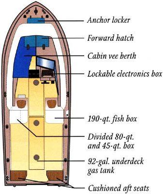 Grady White Seafarer 226 1998 Fishing Boats for Sale Grady White Boats for Sale SpeedBoats