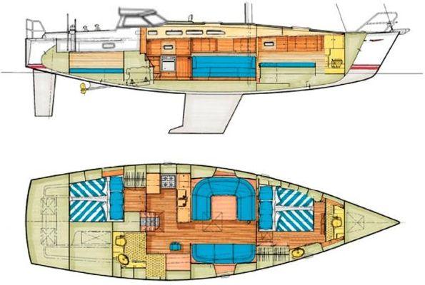 Van De Stadt madeira 1998 All Boats