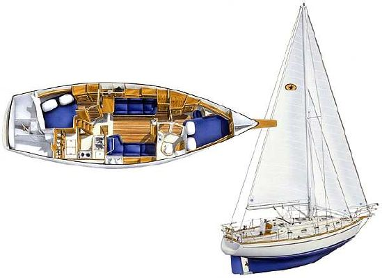 Island Packet 350 2001 All Boats