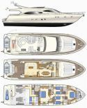 Ferretti 76 2003 All Boats