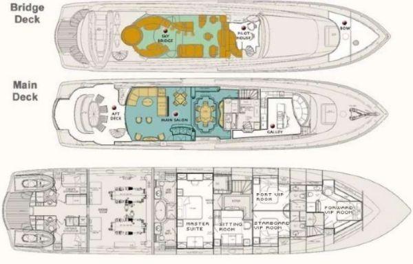 Lazzara 2003 All Boats