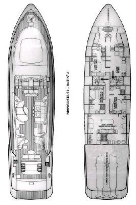 Mangusta 2003 All Boats