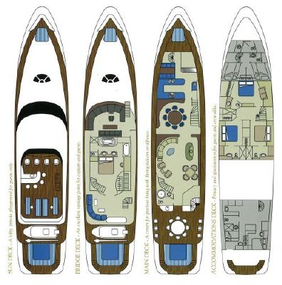 Custom Tri 2004 All Boats