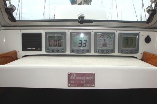 Hallberg 2005 All Boats