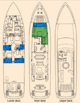 SES Marine Turkey 2005 All Boats