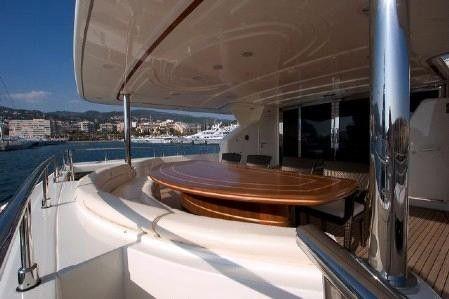 Ferretti Custom Line 2007 All Boats
