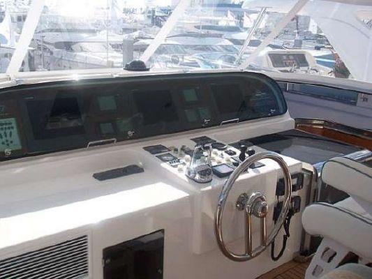Horizon Cockpit MY 2007 All Boats