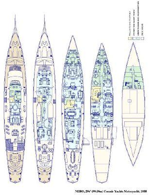 CORSAIR YACHTS 2008 All Boats
