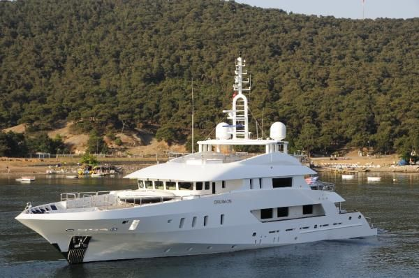Ursa Yachts 2008 All Boats
