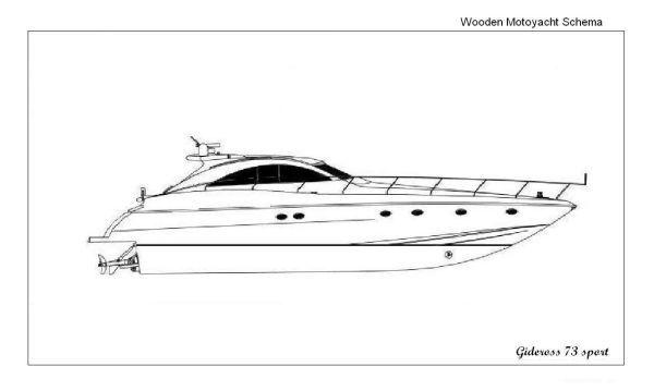 Boats for Sale & Yachts Custom Sport Motor Yacht 2010 All Boats