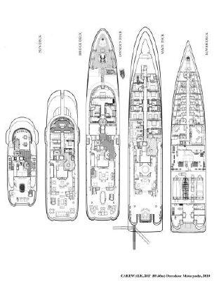 Derecktor 2010 All Boats