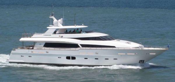 Monte Fino 100 RPH 2010 All Boats